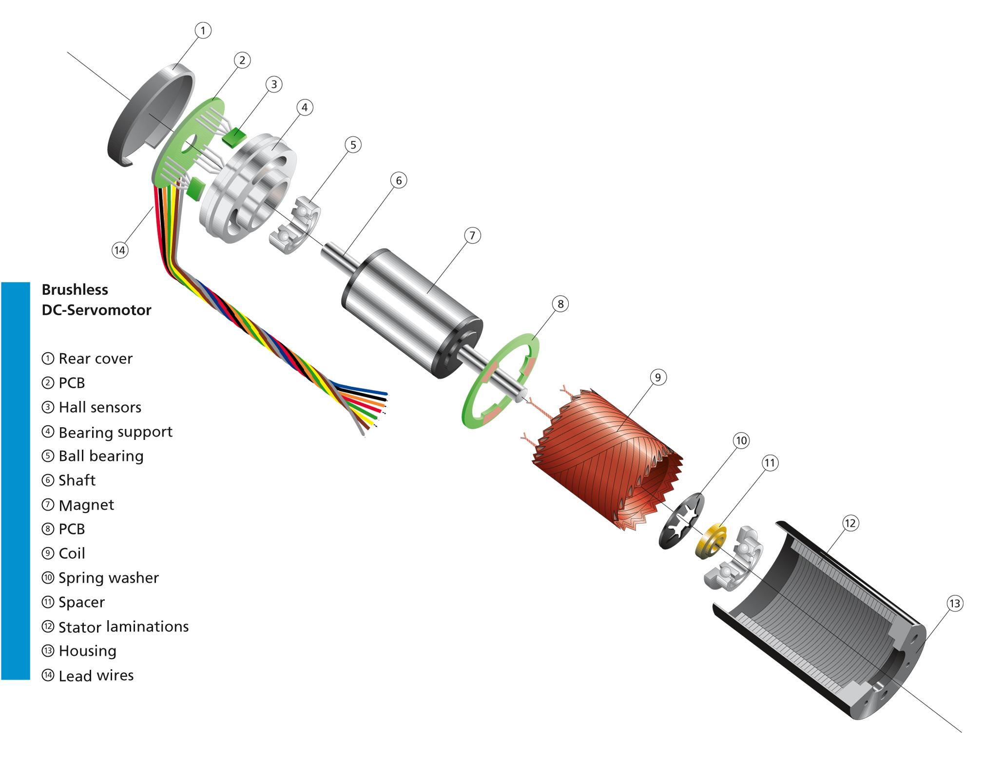 Electric Car Circuit