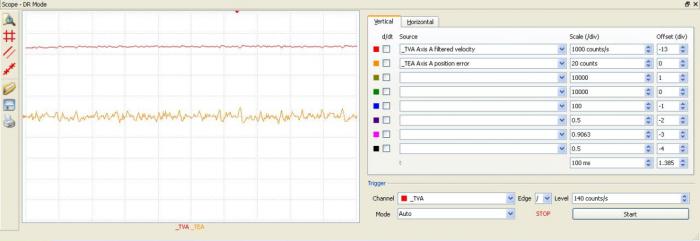 Figur 4 – Hastigheten hos återkopplad stegmotor och positionsfel med PID- och notchfilter. Överst är hastigheten, nederst är positionsfelet. Samma skalor som föregående graf.